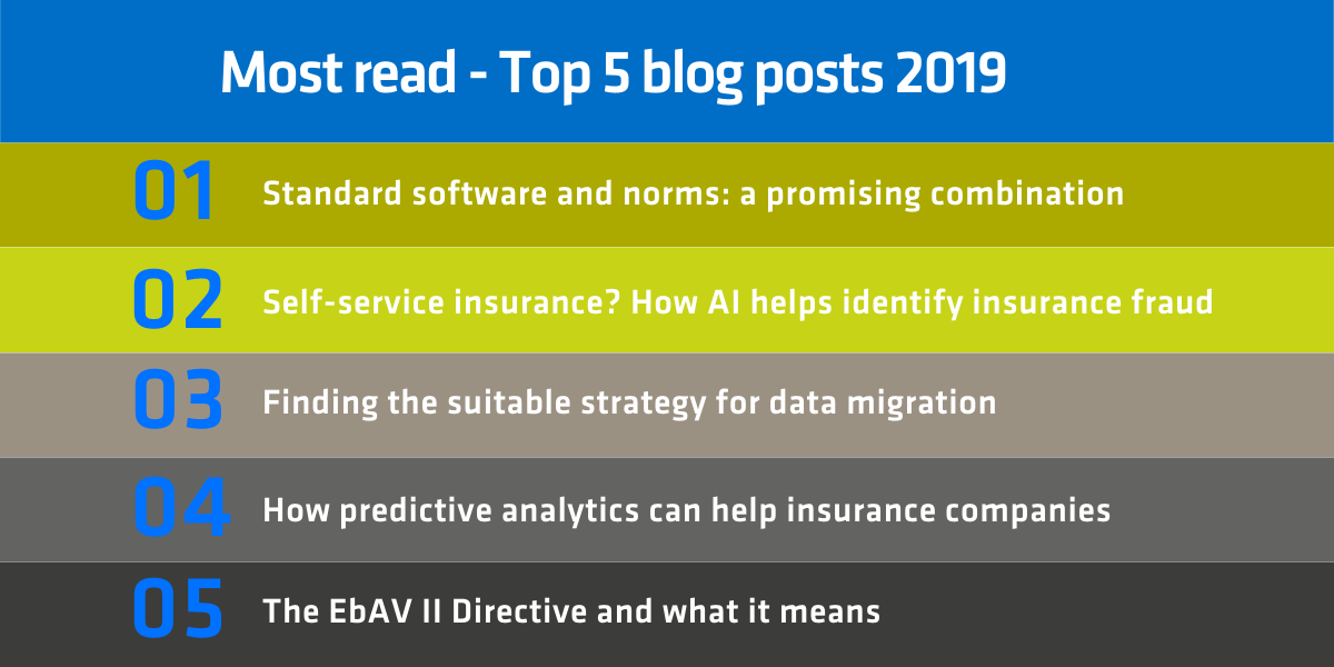 Top 5 blog articles adesso insurance solutions 2019